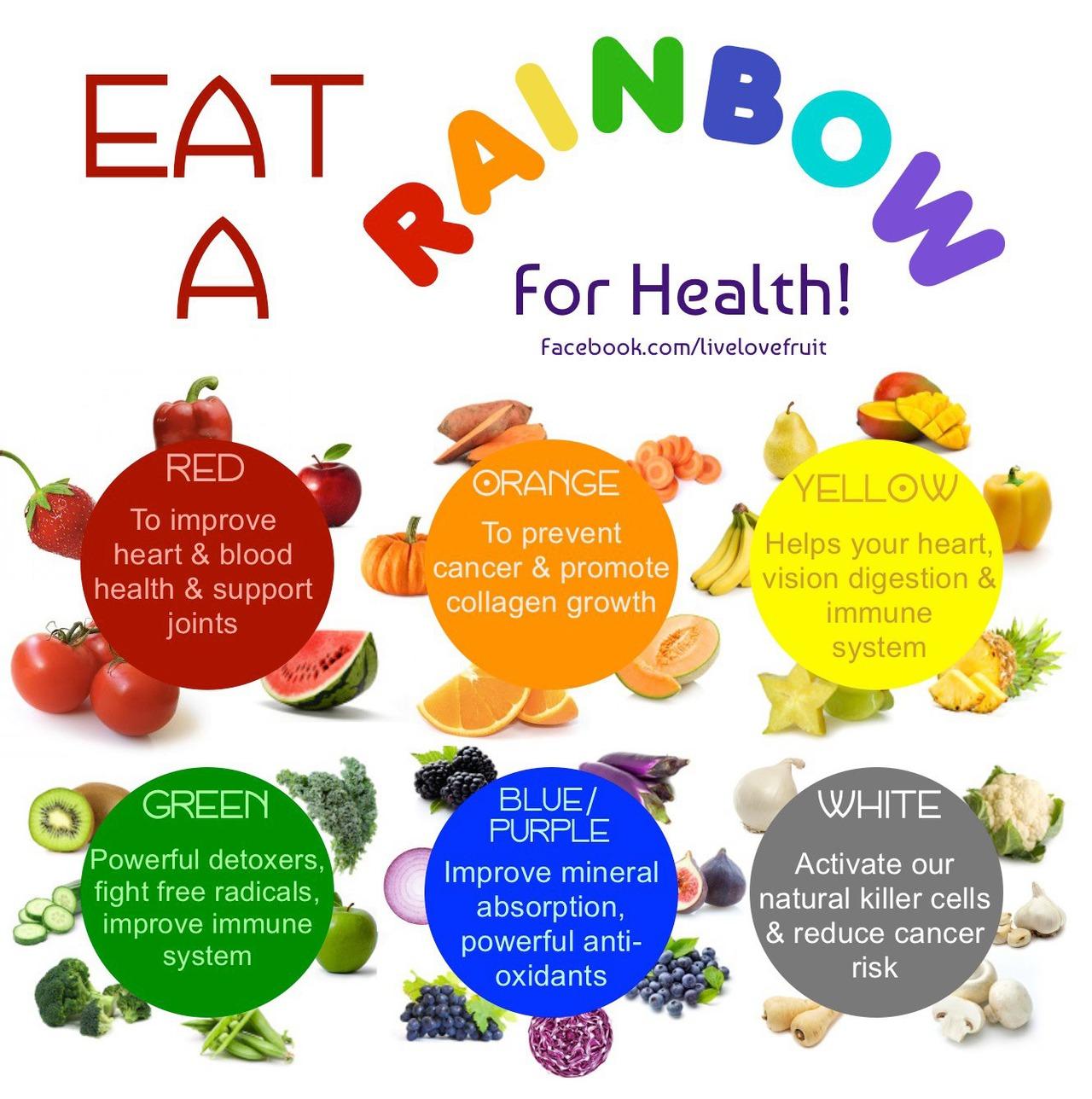 RainbowofFood